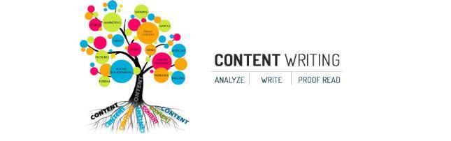 content writing marketing